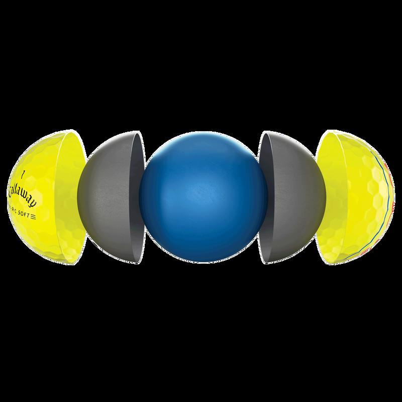 E•R•C Soft Triple Track Yellow golf ball technology breakout image